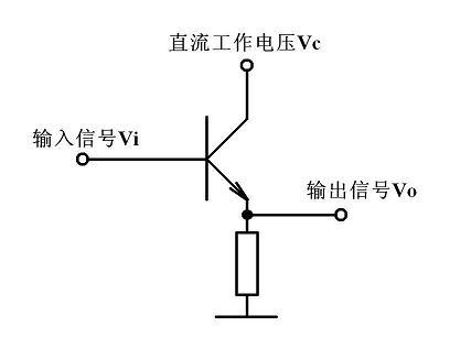采样电阻是怎么进行电流采样的